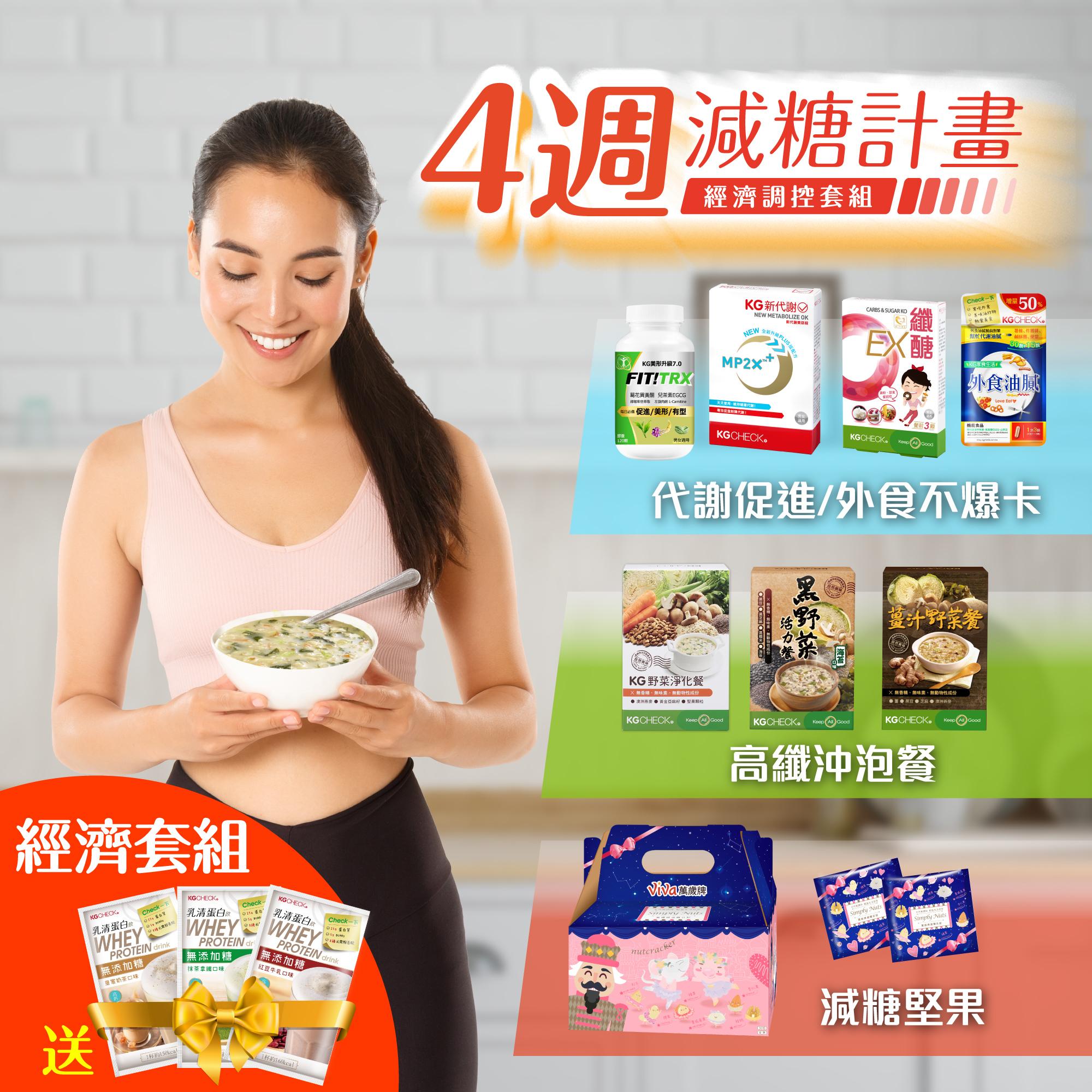 【經濟組】4週減糖計畫